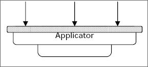 Applicator with 3 drops power cleaner