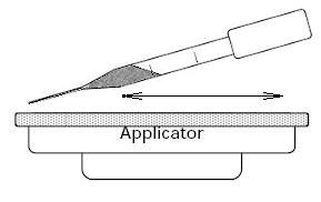 Squeeze dropper to spread fluid over applicator